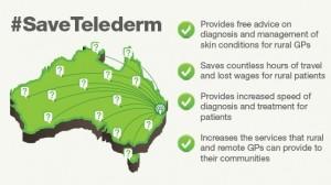 #SaveTeleDerm & #TeleDermCrisis